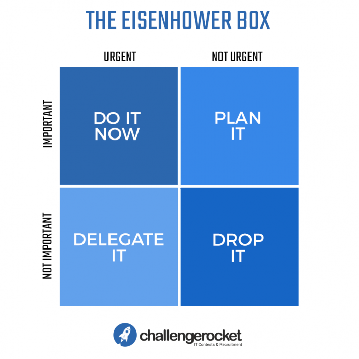 post-eisenhover-box